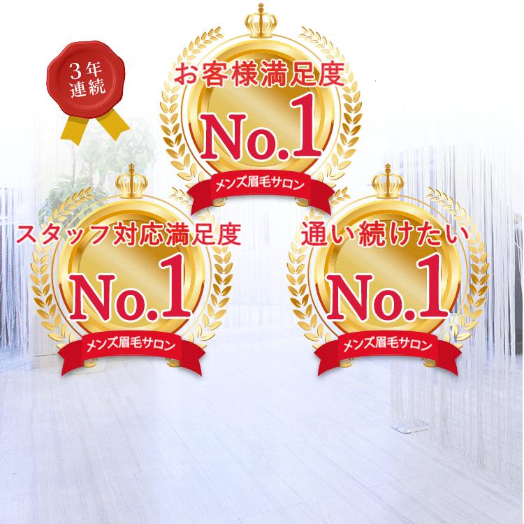 No.1 ありがとう お客様 sp