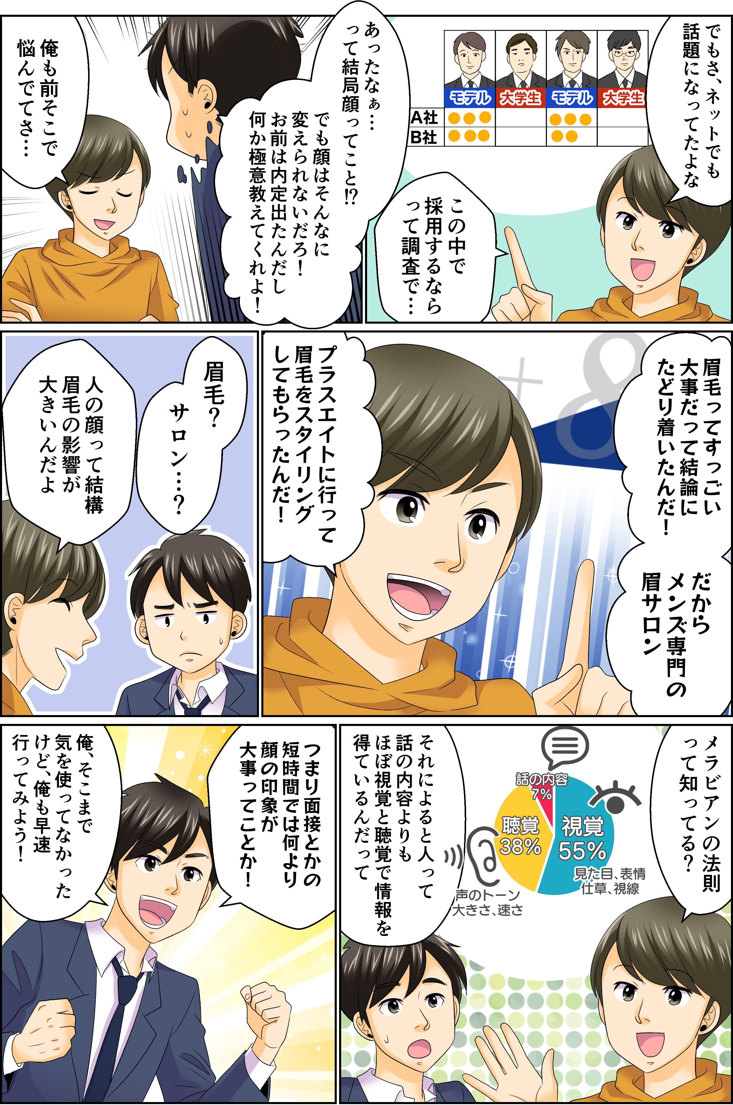 眉毛施術【就活】3