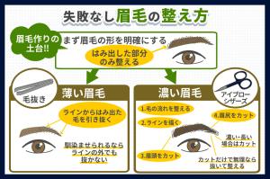 失敗なし眉毛の整え方