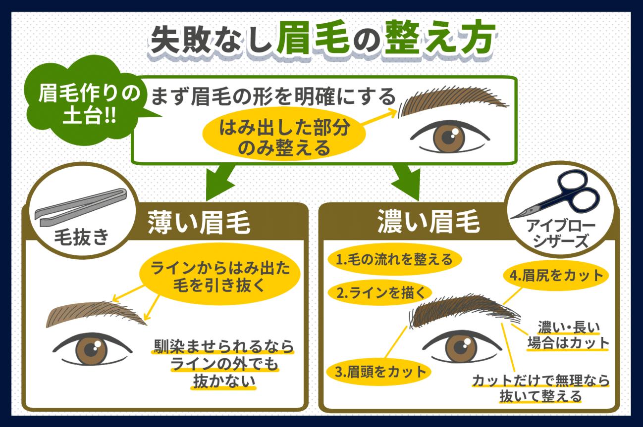 失敗しない眉毛の整え方とは?顔の形に合った眉毛の形を紹介