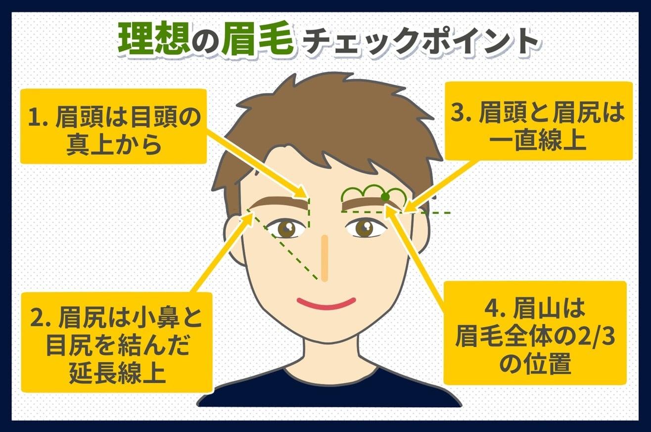 眉毛の形には正解が!理想の眉毛の形とは
