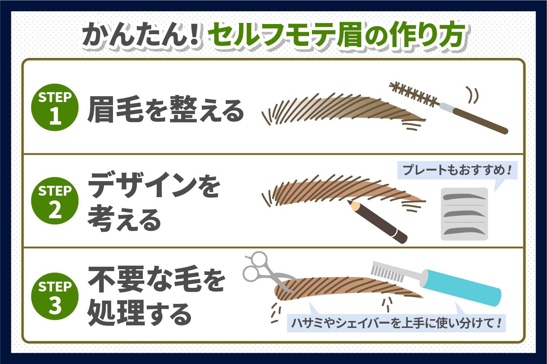 セルフモテ眉毛の作り方