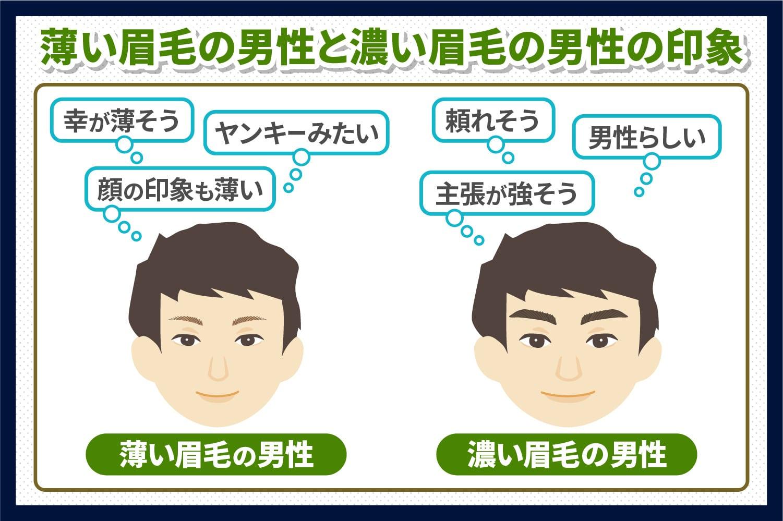 眉毛が薄い男性と眉毛が濃い男性の印象の違いを紹介