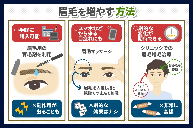 眉毛を増やす方法とメリット・デメリットについてご紹介
