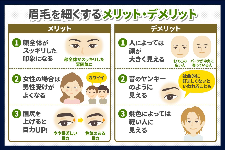 眉毛を細くすることのメリット、デメリットを紹介
