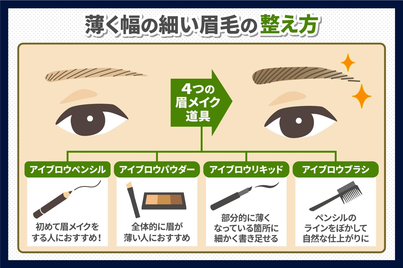 薄く幅の遅い眉毛の整え方