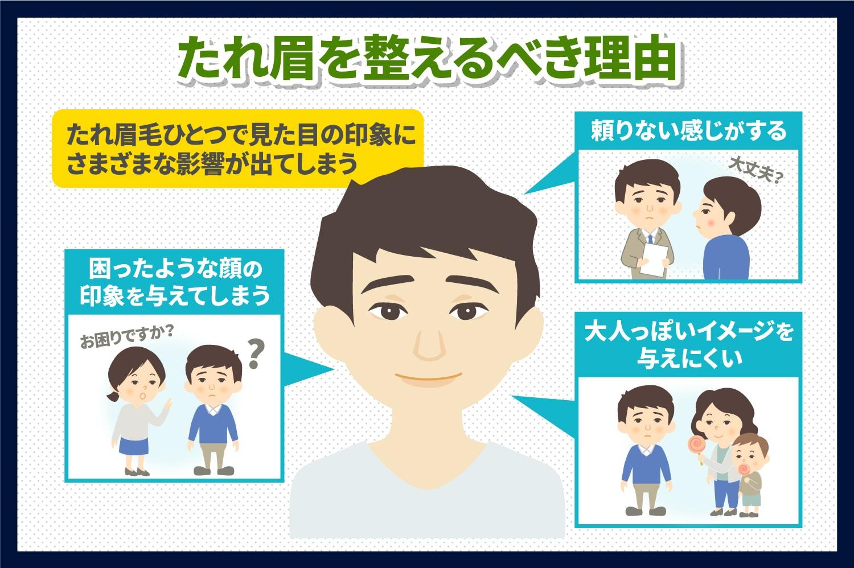 【メンズ向け】たれ眉毛のかっこいい整え方をご紹介