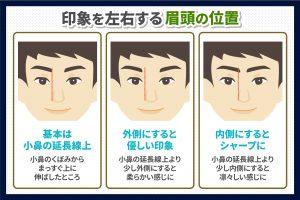 【メンズ】眉頭の位置の決め方とは