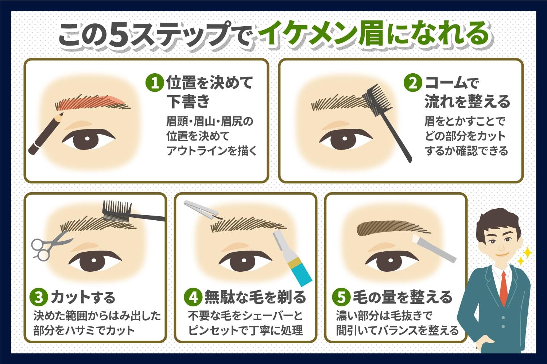 【メンズ】眉毛のカット方法・整え方をマスターしてイケメン眉に