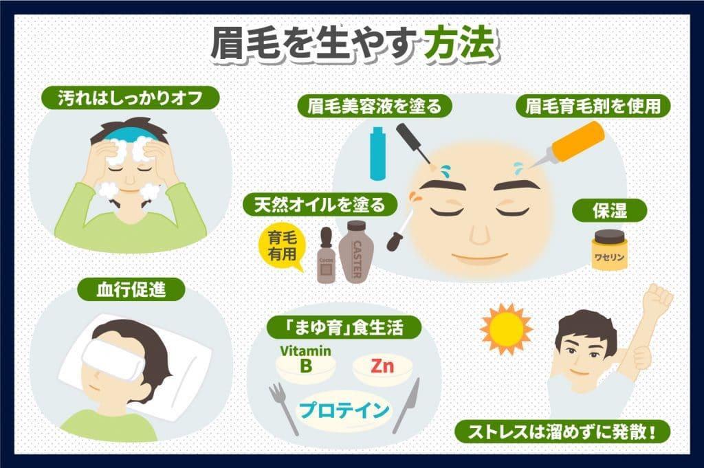 今日から始められる眉毛を生やす方法8つ