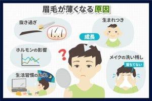 眉毛が薄くなる5つの原因