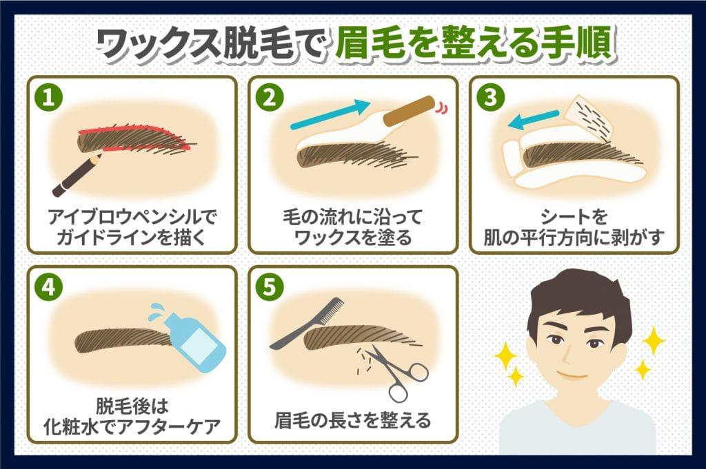 ワックス脱毛で眉毛を整える5つの手順