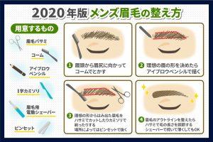 【2020年最新版】眉毛の書き方から整え方を覚えて理想の眉毛になろう(1)