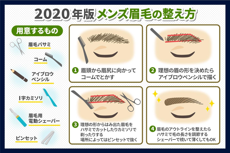 【2020年最新版】眉毛の描き方から整え方を覚えて理想の眉毛になろう