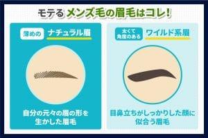 【2020年最新版】モテるメンズ眉毛の整え方とおすすめの道具を紹介