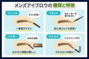 メンズアイブロウの種類と選び方