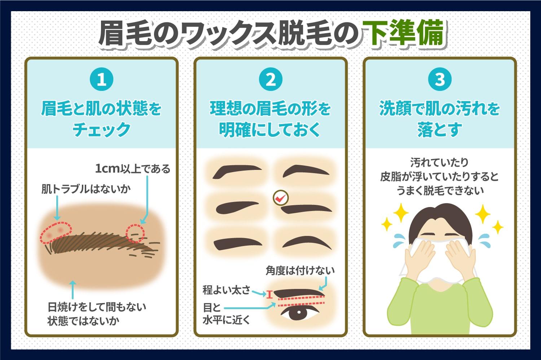 注目のワックス脱毛で眉毛を整える方法を紹介